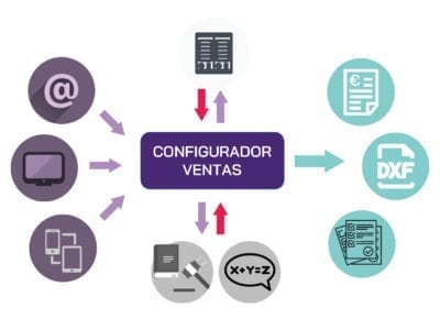 ConfiguradorVentas 01