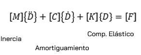 Ecuaciones conjunto FEM