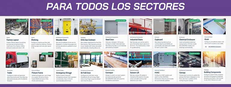 configurador comercial o configurador de producto, la automatización de las ventas para el departamento comercial