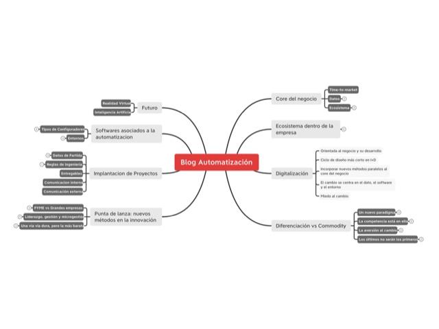 Automatizacion de procesos en departamentos tecnicos de cualquier oficina